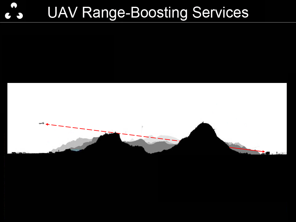 UAV-range-boosting-services_01