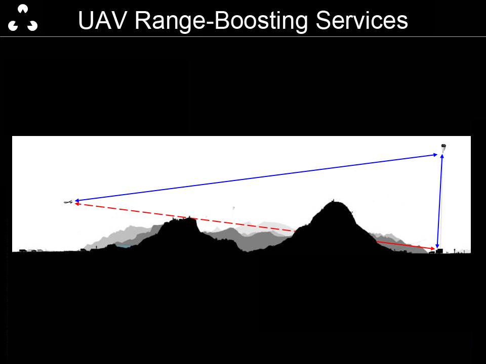 UAV-range-boosting-services_03